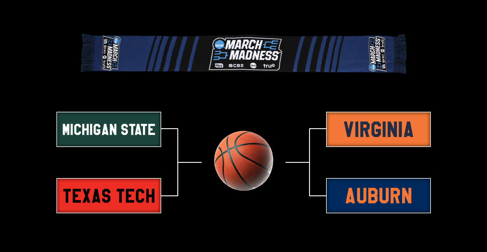 march madness basketball final four brackets